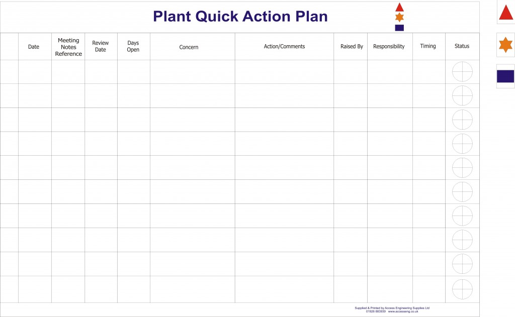 plant quick action board.